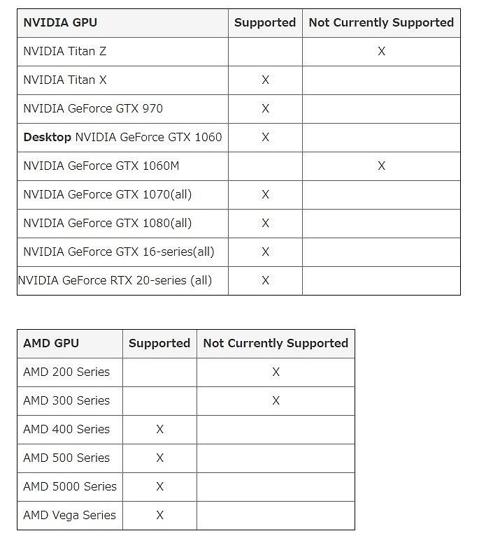 GPU表12月時点
